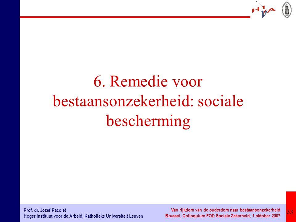 33 Prof. dr. Jozef Pacolet Hoger Instituut voor de Arbeid, Katholieke Universiteit Leuven Van rijkdom van de ouderdom naar bestaansonzekerheid Brussel
