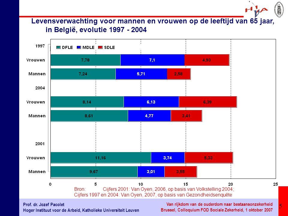5 Prof. dr. Jozef Pacolet Hoger Instituut voor de Arbeid, Katholieke Universiteit Leuven Van rijkdom van de ouderdom naar bestaansonzekerheid Brussel,