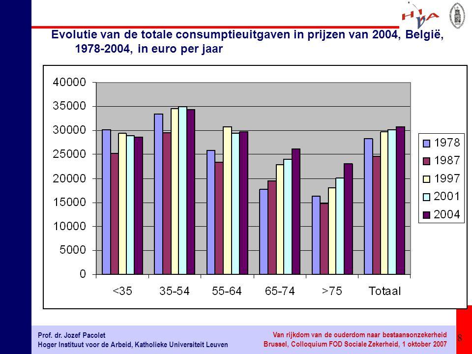 8 Prof. dr. Jozef Pacolet Hoger Instituut voor de Arbeid, Katholieke Universiteit Leuven Van rijkdom van de ouderdom naar bestaansonzekerheid Brussel,
