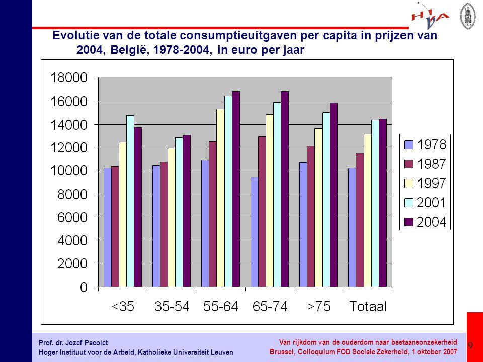 9 Prof. dr. Jozef Pacolet Hoger Instituut voor de Arbeid, Katholieke Universiteit Leuven Van rijkdom van de ouderdom naar bestaansonzekerheid Brussel,