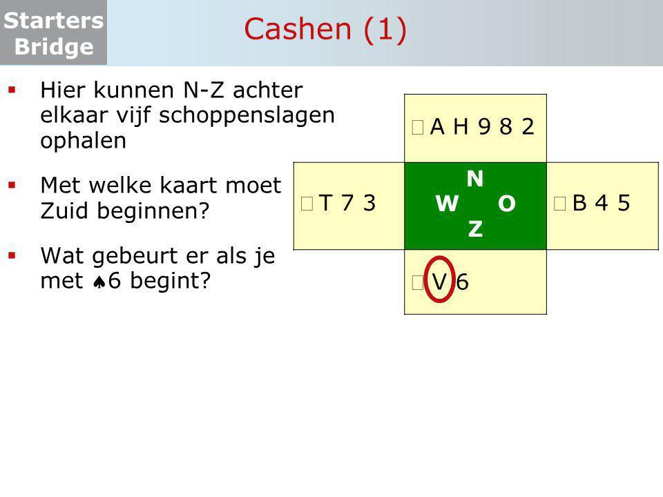 Starters Bridge vormgeving: Ton Walbeek Huiswerk  Bestudeer hoofdstuk 6 en 7  Maak de oefeningen