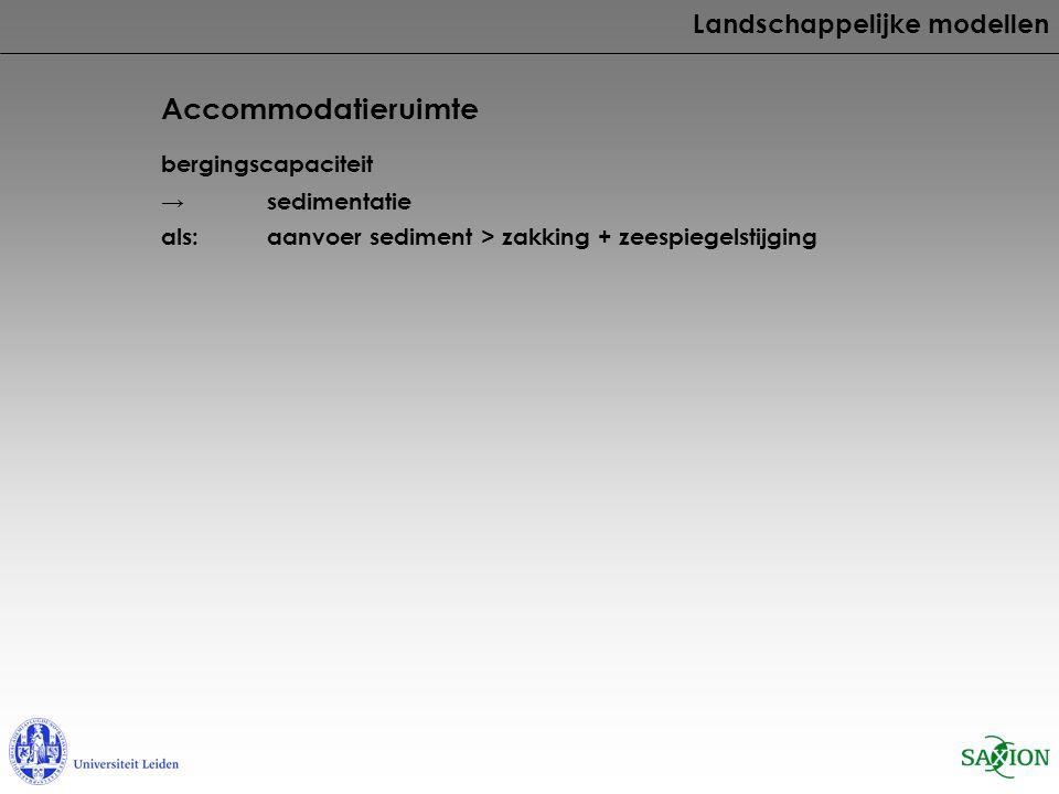 Accommodatieruimte bergingscapaciteit → sedimentatie als: aanvoer sediment > zakking + zeespiegelstijging Landschappelijke modellen