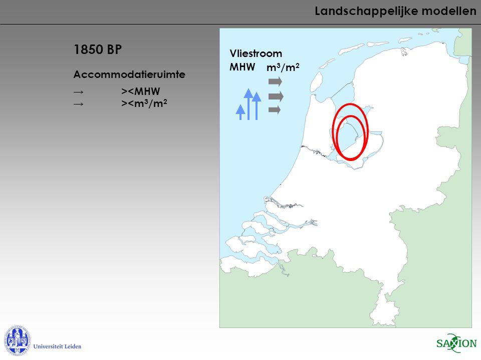 1850 BP Accommodatieruimte Landschappelijke modellen → ><MHW → ><m 3 /m 2 MHW m 3 /m 2 Vliestroom