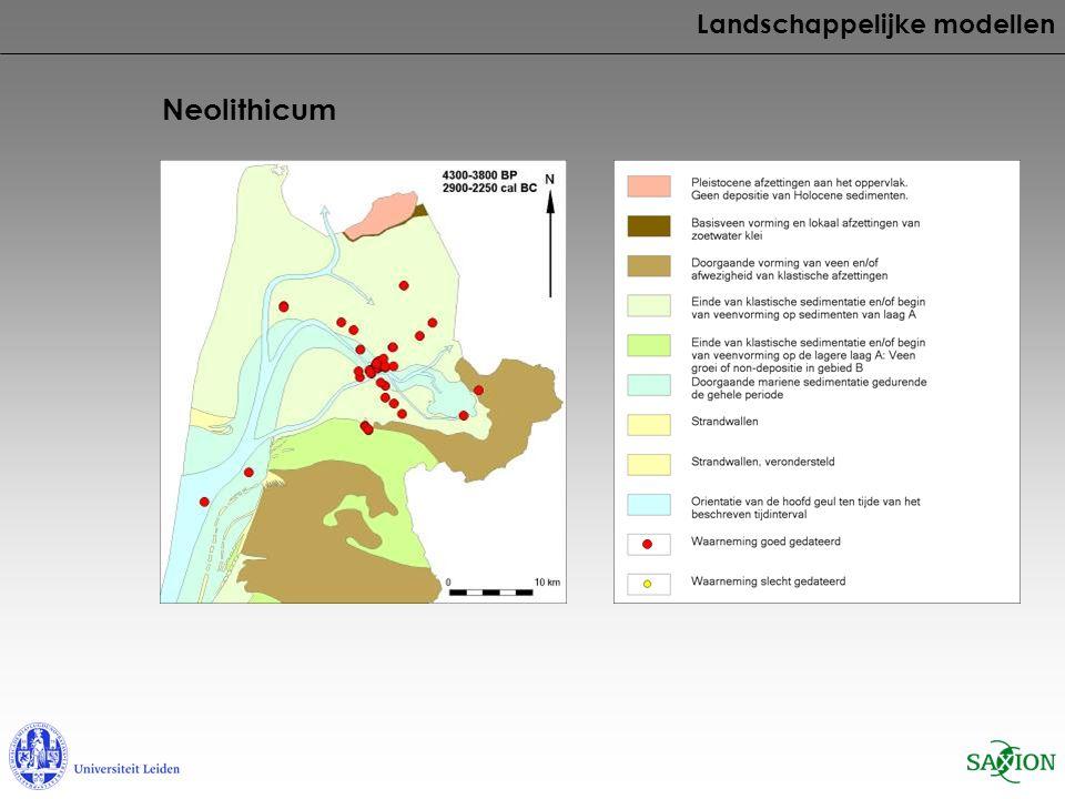Neolithicum Landschappelijke modellen