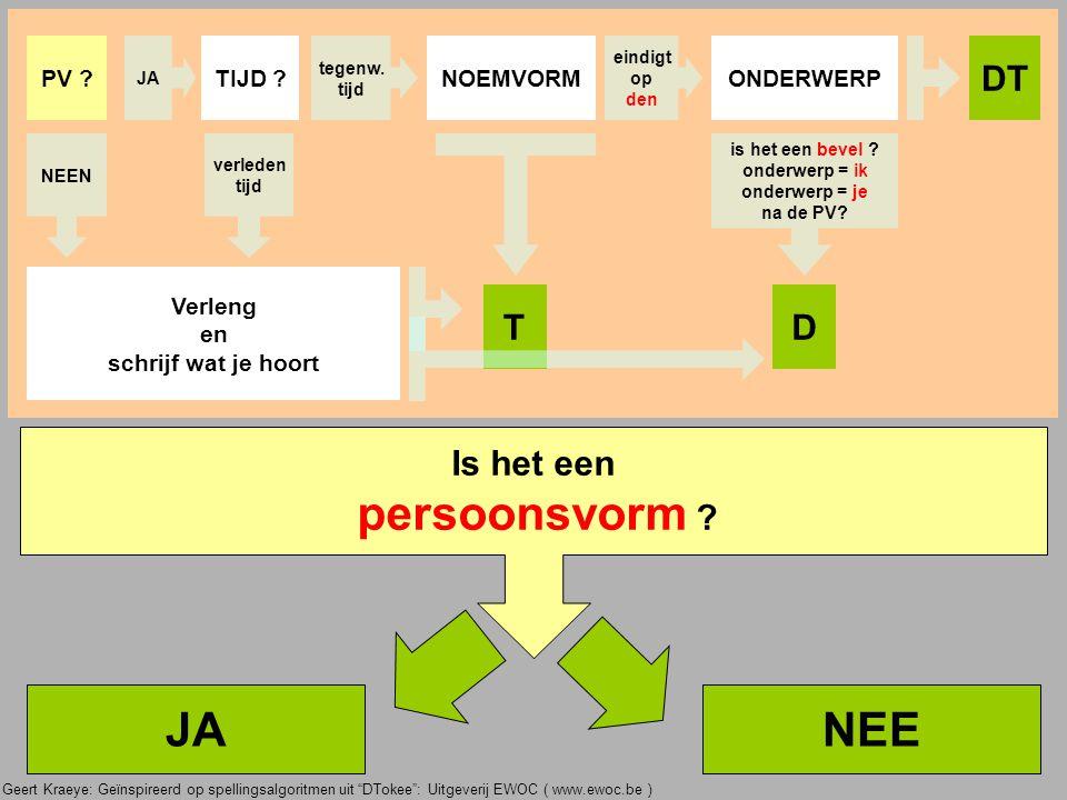 """Geert Kraeye: Geïnspireerd op spellingsalgoritmen uit """"DTokee"""": Uitgeverij EWOC ( www.ewoc.be ) Woorden die eindigen op D of T PV ?TIJD ?NOEMVORM JA N"""