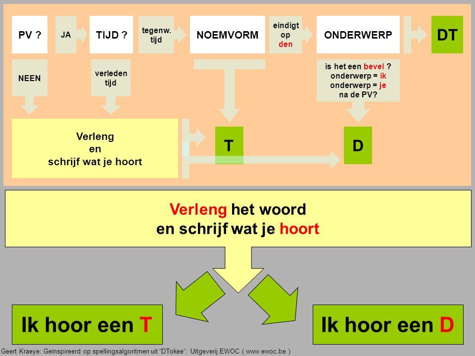 """Geert Kraeye: Geïnspireerd op spellingsalgoritmen uit """"DTokee"""": Uitgeverij EWOC ( www.ewoc.be ) Is het een persoonsvorm ? JANEE PV ?TIJD ?NOEMVORM JA"""