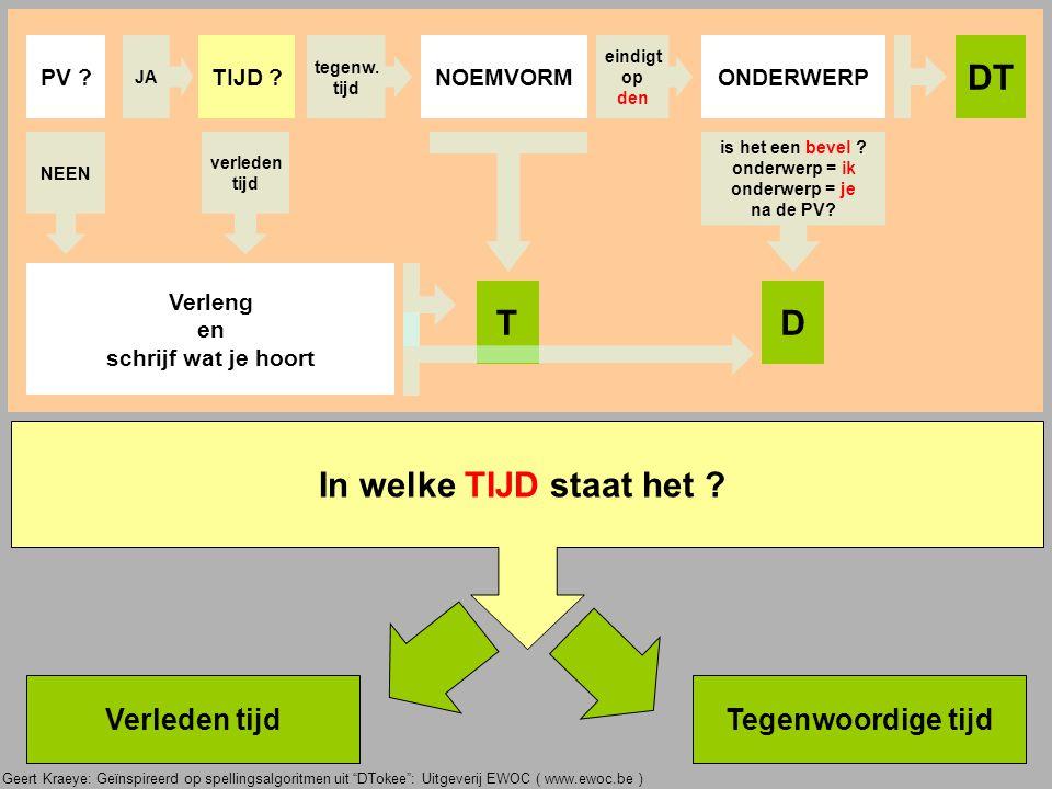 """Geert Kraeye: Geïnspireerd op spellingsalgoritmen uit """"DTokee"""": Uitgeverij EWOC ( www.ewoc.be ) Verleng het woord en schrijf wat je hoort Ik hoor een"""