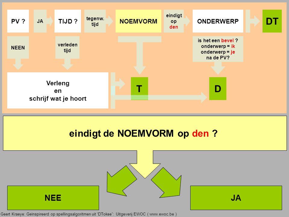 """Geert Kraeye: Geïnspireerd op spellingsalgoritmen uit """"DTokee"""": Uitgeverij EWOC ( www.ewoc.be ) In welke TIJD staat het ? Verleden tijdTegenwoordige t"""