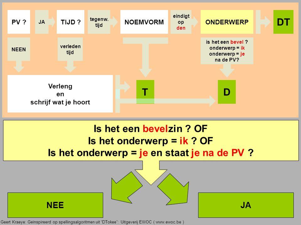 """Geert Kraeye: Geïnspireerd op spellingsalgoritmen uit """"DTokee"""": Uitgeverij EWOC ( www.ewoc.be ) eindigt de NOEMVORM op den ? NEEJA PV ?TIJD ?NOEMVORM"""