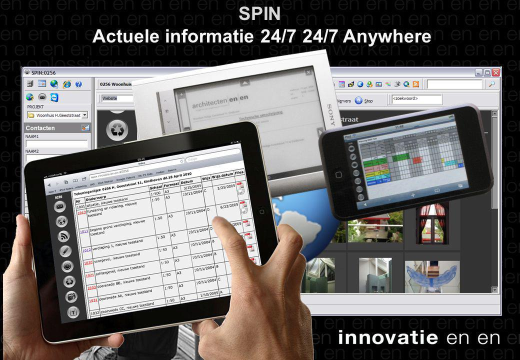 SPIN (c) - intro SPIN Actuele informatie 24/7 24/7 Anywhere Snel publiceren