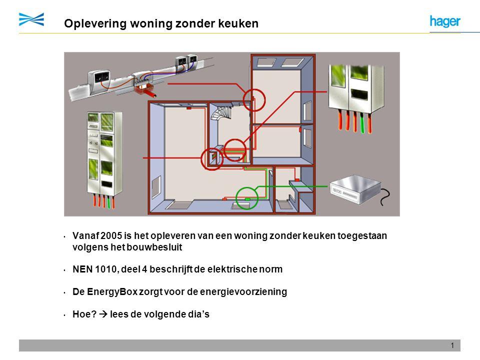 1 Oplevering woning zonder keuken • Vanaf 2005 is het opleveren van een woning zonder keuken toegestaan volgens het bouwbesluit • NEN 1010, deel 4 bes