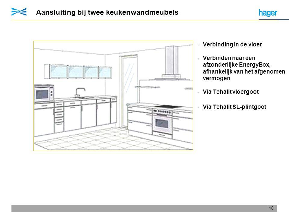 10 Aansluiting bij twee keukenwandmeubels • Verbinding in de vloer • Verbinden naar een afzonderlijke EnergyBox, afhankelijk van het afgenomen vermoge