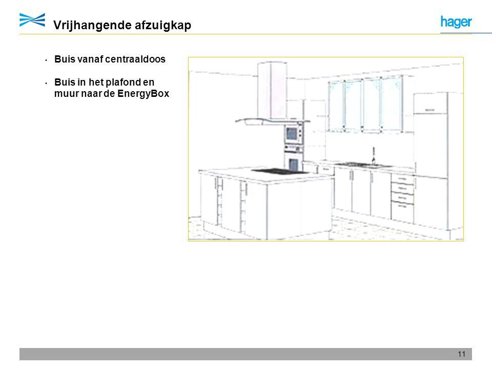 11 Vrijhangende afzuigkap • Buis vanaf centraaldoos • Buis in het plafond en muur naar de EnergyBox