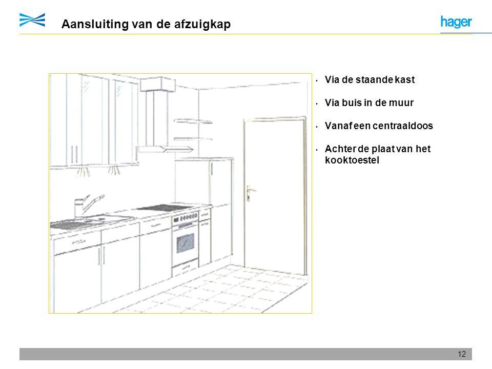 12 Aansluiting van de afzuigkap • Via de staande kast • Via buis in de muur • Vanaf een centraaldoos • Achter de plaat van het kooktoestel