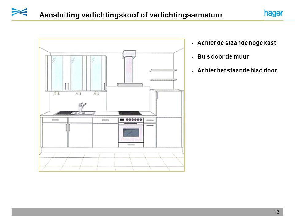 13 Aansluiting verlichtingskoof of verlichtingsarmatuur • Achter de staande hoge kast • Buis door de muur • Achter het staande blad door