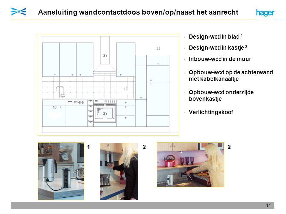14 Aansluiting wandcontactdoos boven/op/naast het aanrecht • Design-wcd in blad 1 • Design-wcd in kastje 2 • Inbouw-wcd in de muur • Opbouw-wcd op de