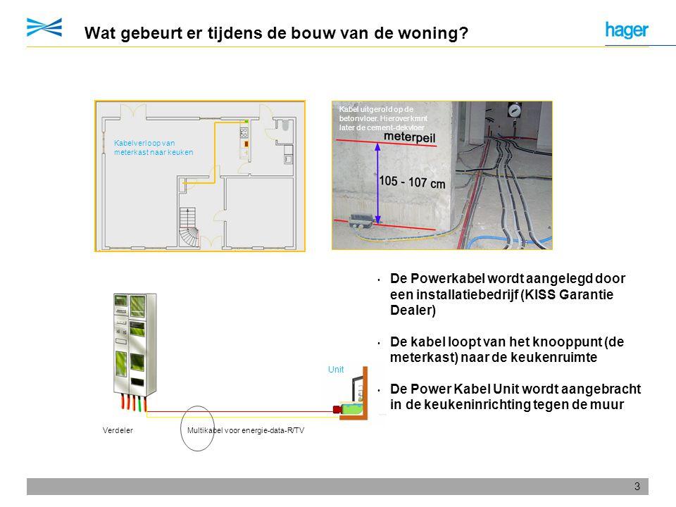 3 Unit Wat gebeurt er tijdens de bouw van de woning? • De Powerkabel wordt aangelegd door een installatiebedrijf (KISS Garantie Dealer) • De kabel loo