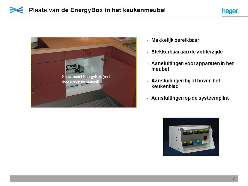 7 Plaats van de EnergyBox in het keukenmeubel • Makkelijk bereikbaar • Stekkerbaar aan de achterzijde • Aansluitingen voor apparaten in het meubel • A