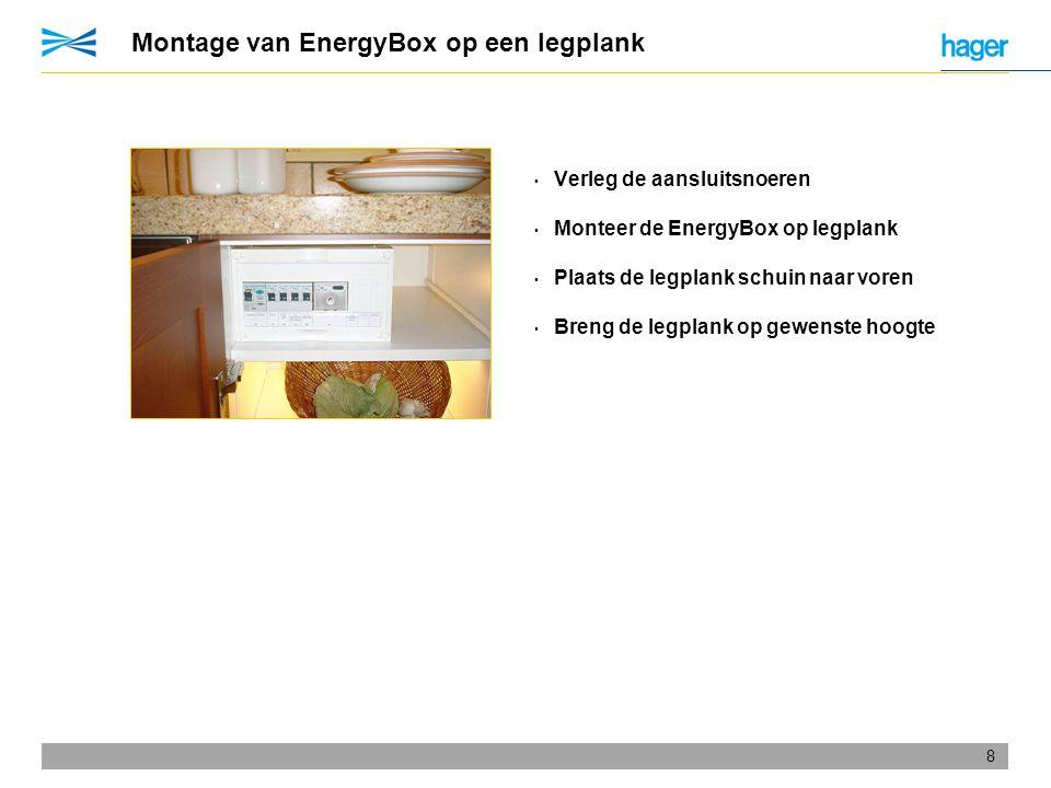 8 Montage van EnergyBox op een legplank • Verleg de aansluitsnoeren • Monteer de EnergyBox op legplank • Plaats de legplank schuin naar voren • Breng