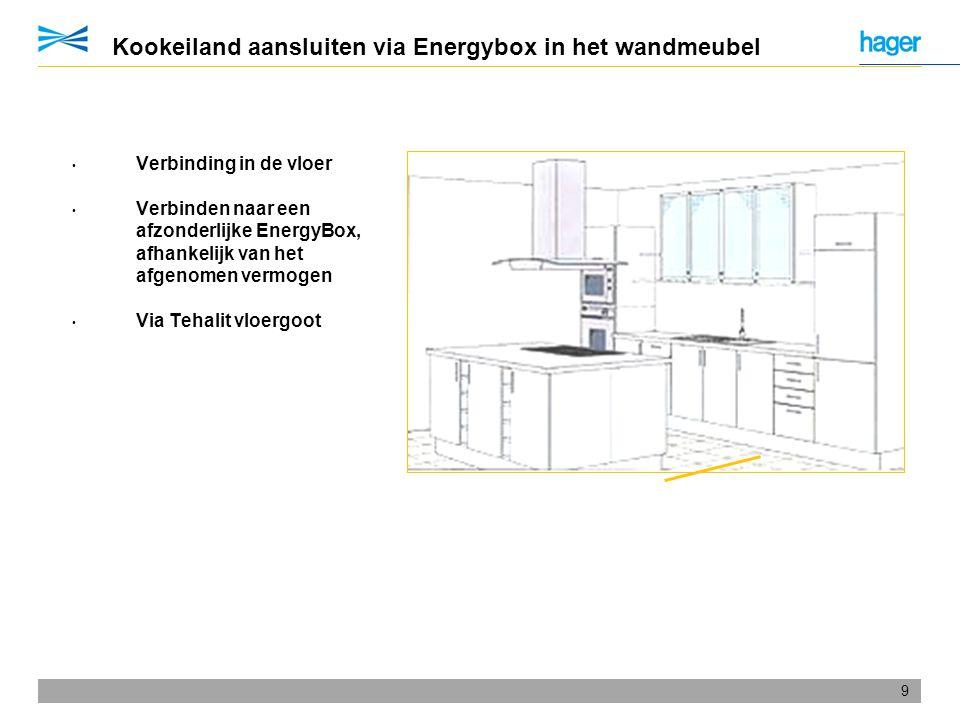 10 Aansluiting bij twee keukenwandmeubels • Verbinding in de vloer • Verbinden naar een afzonderlijke EnergyBox, afhankelijk van het afgenomen vermogen • Via Tehalit vloergoot • Via Tehalit SL-plintgoot