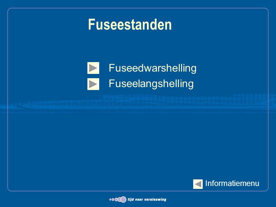 Fuseestanden Fuseedwarshelling Fuseelangshelling Informatiemenu