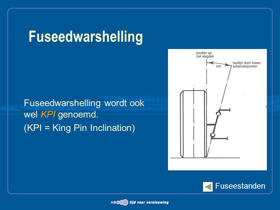 Fuseedwarshelling Fuseedwarshelling wordt ook wel KPI genoemd. (KPI = King Pin Inclination) Fuseestanden
