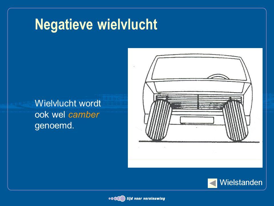 Negatieve wielvlucht Wielstanden Wielvlucht wordt ook wel camber genoemd.