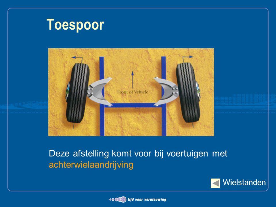Toespoor Wielstanden Deze afstelling komt voor bij voertuigen met achterwielaandrijving