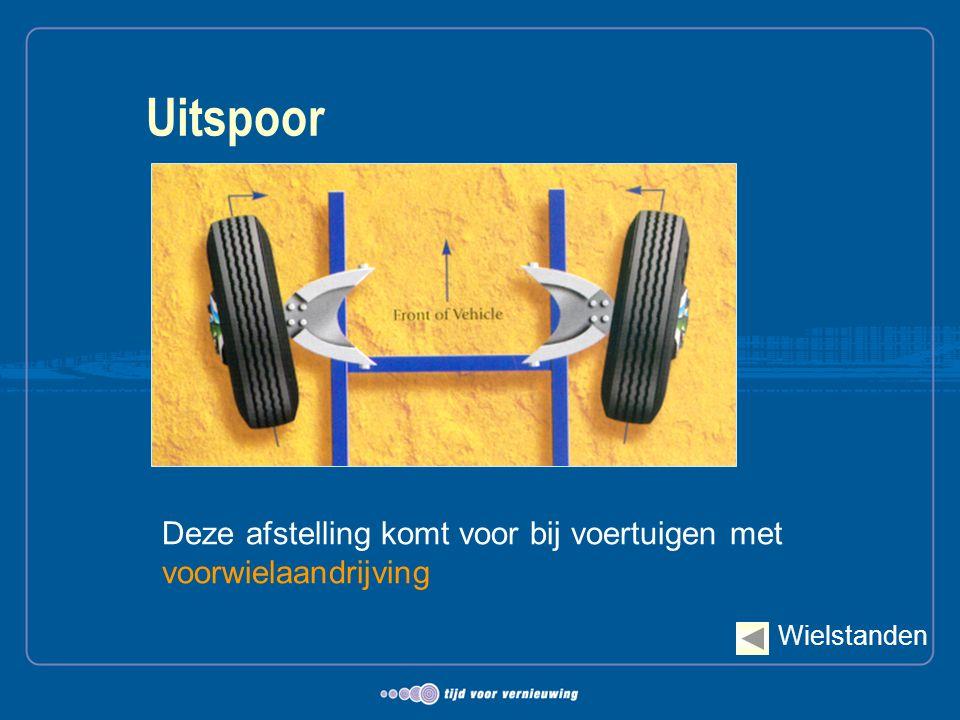 Uitspoor Wielstanden Deze afstelling komt voor bij voertuigen met voorwielaandrijving