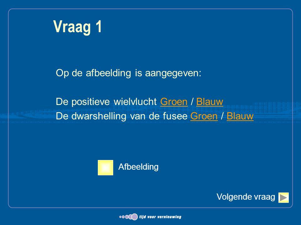 Vraag 1 Op de afbeelding is aangegeven: De positieve wielvlucht Groen / BlauwGroenBlauw De dwarshelling van de fusee Groen / BlauwGroenBlauw Volgende