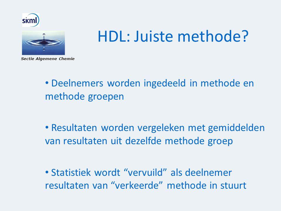 HDL: Juiste methode? Sectie Algemene Chemie • Deelnemers worden ingedeeld in methode en methode groepen • Resultaten worden vergeleken met gemiddelden