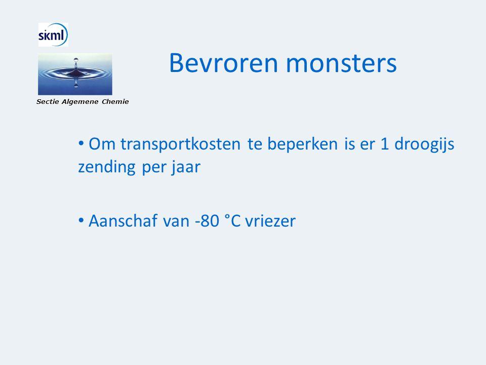Bevroren monsters Sectie Algemene Chemie • Om transportkosten te beperken is er 1 droogijs zending per jaar • Aanschaf van -80 °C vriezer