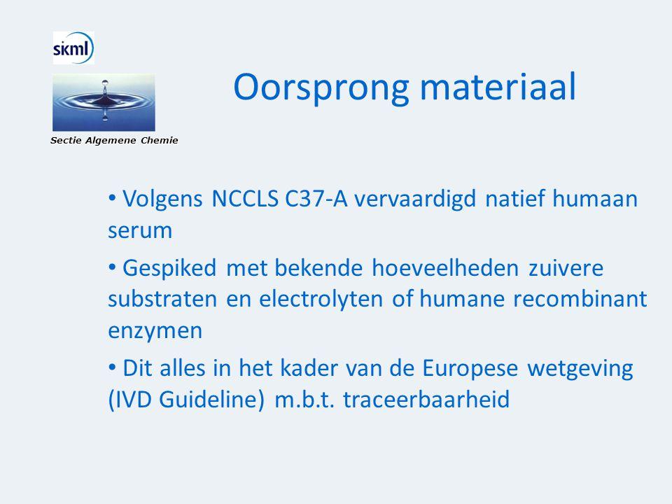 Oorsprong materiaal Sectie Algemene Chemie • Volgens NCCLS C37-A vervaardigd natief humaan serum • Gespiked met bekende hoeveelheden zuivere substrate