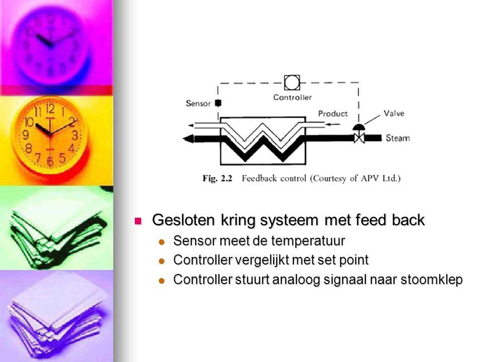  Gesloten kring systeem met feed back  Sensor meet de temperatuur  Controller vergelijkt met set point  Controller stuurt analoog signaal naar sto
