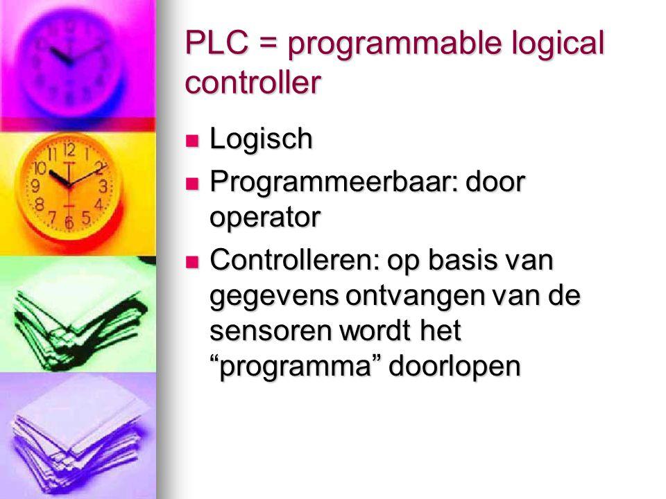 PLC = programmable logical controller  Logisch  Programmeerbaar: door operator  Controlleren: op basis van gegevens ontvangen van de sensoren wordt