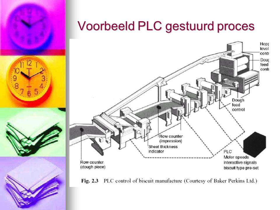 Voorbeeld PLC gestuurd proces