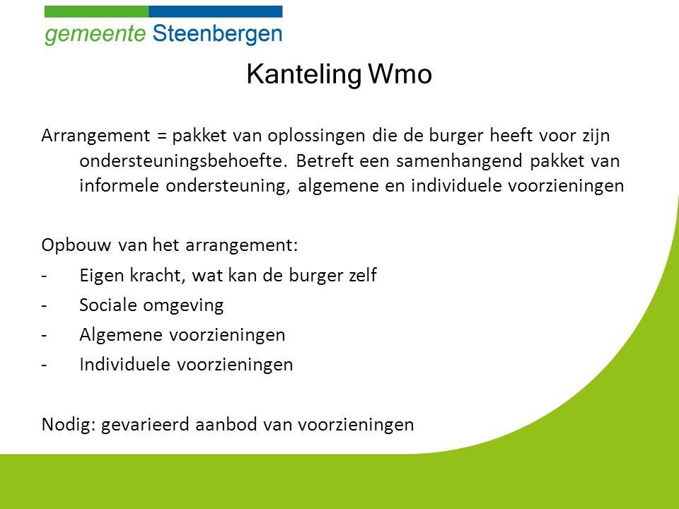 Kanteling Wmo Arrangement = pakket van oplossingen die de burger heeft voor zijn ondersteuningsbehoefte.