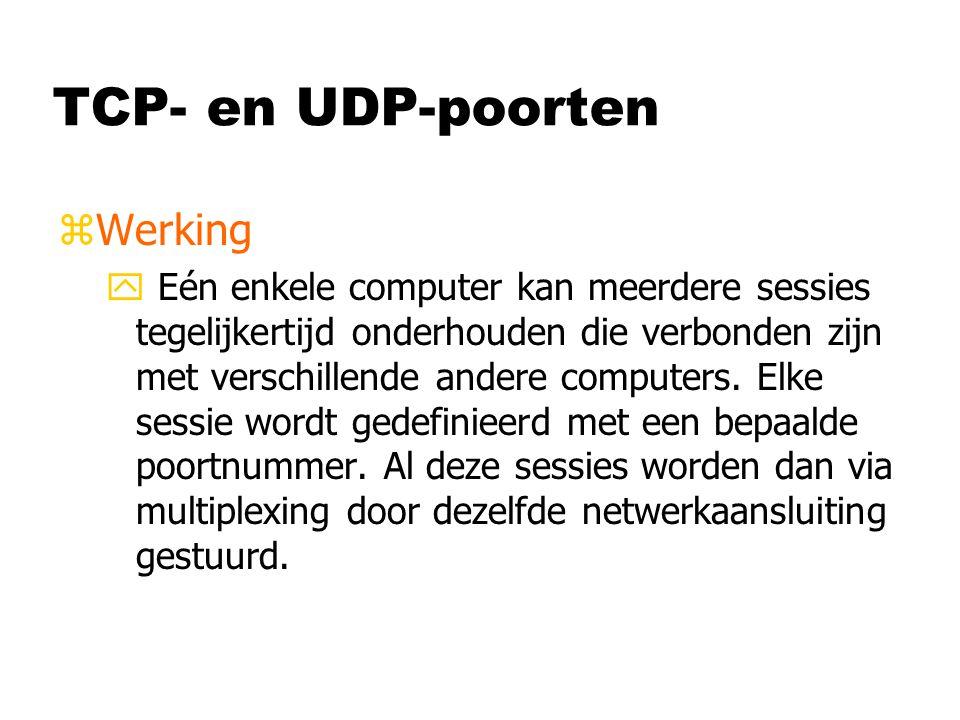 TCP- en UDP-poorten zWerking y Eén enkele computer kan meerdere sessies tegelijkertijd onderhouden die verbonden zijn met verschillende andere compute