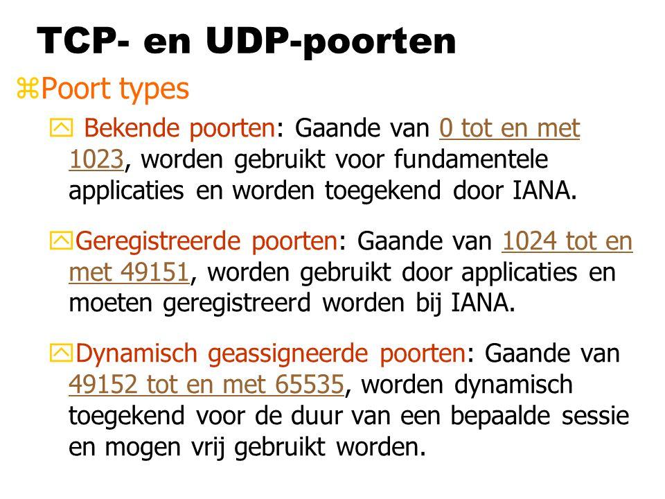 TCP- en UDP-poorten zPoort types y Bekende poorten: Gaande van 0 tot en met 1023, worden gebruikt voor fundamentele applicaties en worden toegekend door IANA.