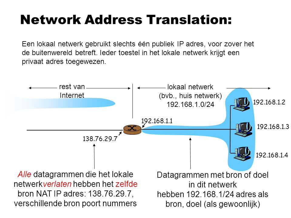 Network Address Translation 192.168.1.2 S: 192.168.1.2, 3345 D: 128.119.40.186, 80 1 192.168.1.1 138.76.29.7 1: host 192.168.1.2 zendt datagram naar 128.119.40.186, 80 NAT translatie tabel WAN-kant adres LAN-kant adres 138.76.29.7, 5001 192.168.1.2, 3345 …… S: 128.119.40.186, 80 D: 192.168.1.2, 3345 4 S: 138.76.29.7, 5001 D: 128.119.40.186, 80 2 2: NAT router verandert datagram bronadres van 192.168.1.2, 3345 naar 138.76.29.7, 5001, update de tabel S: 128.119.40.186, 80 D: 138.76.29.7, 5001 3 3: Antw komt aan doeladres: 138.76.29.7, 5001 4: NAT router verandert datagram doeladres van 138.76.29.7, 5001 naar 192.168.1.2, 3345 192.168.1.3 192.168.1.4