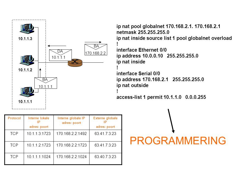 DA BA 10.1.1.1 10.1.1.3 10.1.1.2 BA 10.1.1.1 170.168.2.2 ProtocolInterne lokale IP adres: poort Interne globale IP adres: poort Externe globale IP adr