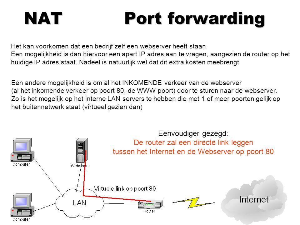 NAT Port forwarding www.mijnbedrijf.be Voorbeeld Tikt http://www.mijnbedrijf.be/ in (poort 80 verzoek) Virtuele link op poort 80 Antwoord op poort 80 En dus krijgt de PC de site van het bedrijf te zien De ROUTER heeft het IP adres van www.mijnbedrijf.be, niet de webserver