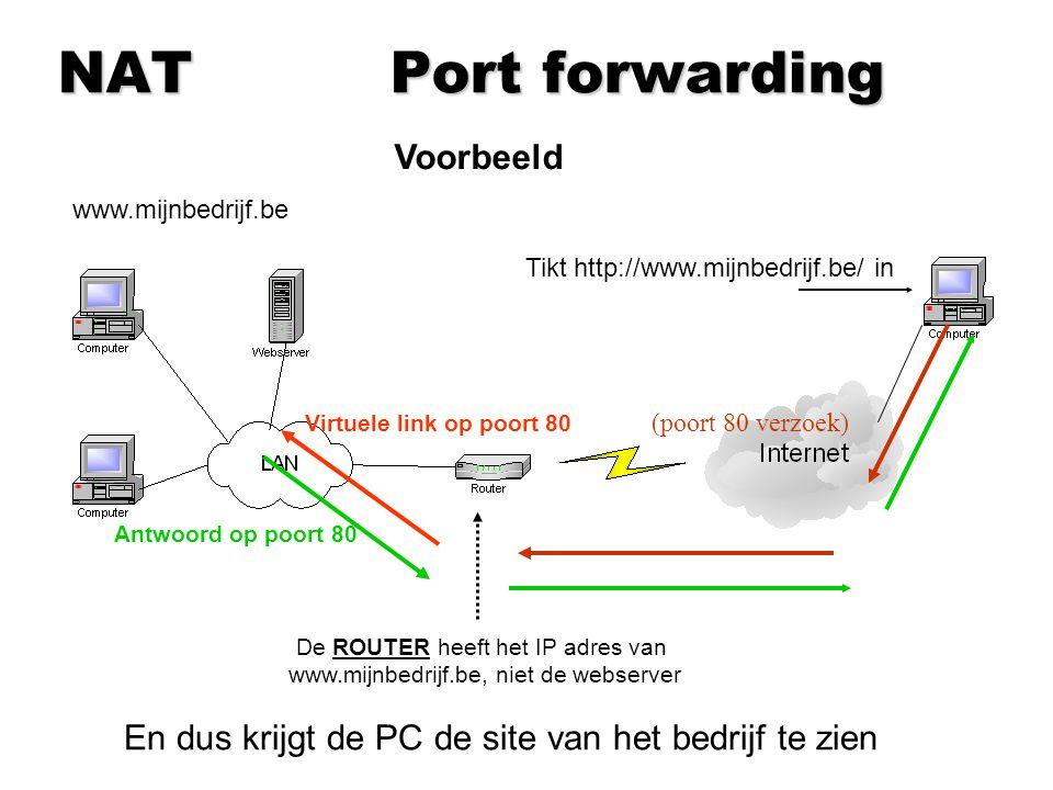 NAT Port forwarding www.mijnbedrijf.be Voorbeeld Tikt http://www.mijnbedrijf.be/ in (poort 80 verzoek) Virtuele link op poort 80 Antwoord op poort 80