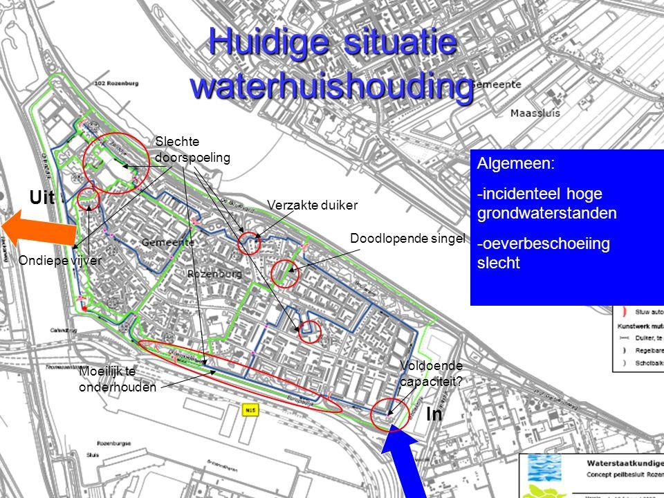 13 Huidige situatie waterhuishouding In Uit Slechte doorspoeling Verzakte duiker Moeilijk te onderhouden Ondiepe vijver Doodlopende singel Voldoende c