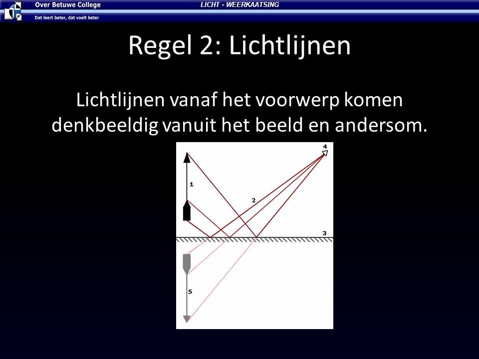 Regel 2: Lichtlijnen Lichtlijnen vanaf het voorwerp komen denkbeeldig vanuit het beeld en andersom. LICHT - WEERKAATSING