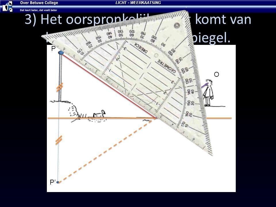 4) Teken de pijltjes naar het oog toe. O P P' LICHT - WEERKAATSING