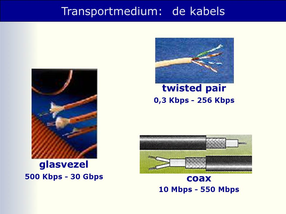 Transportmedium: de kabels twisted pair 0,3 Kbps - 256 Kbps coax 10 Mbps - 550 Mbps glasvezel 500 Kbps - 30 Gbps