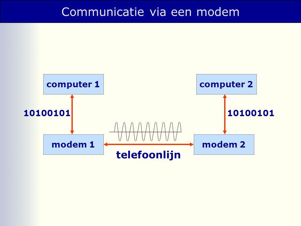 Modem: moduleren & demoduleren Moduleren: digitaal signaal omzetten in analoog signaal Demoduleren: analoog signaal omzetten in digitaal signaal