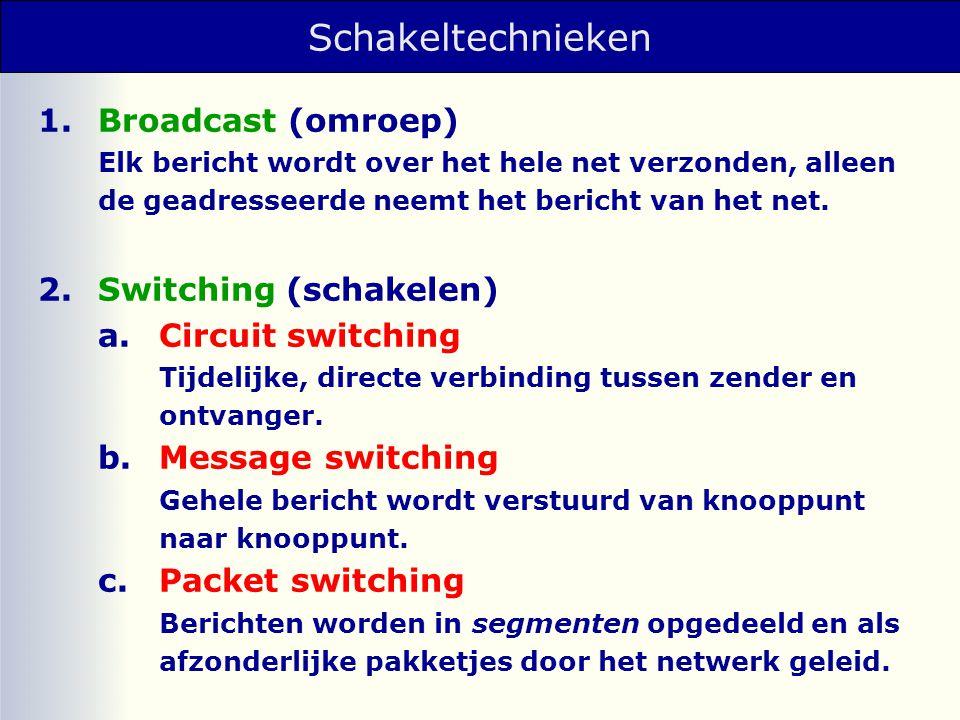 Transportmedium: de kabels twisted pair 0,3 Kbps - 256 Kbps coax 10 Mbps - 550 Mbps glasvezel 500 Kbps - 30 Gbps