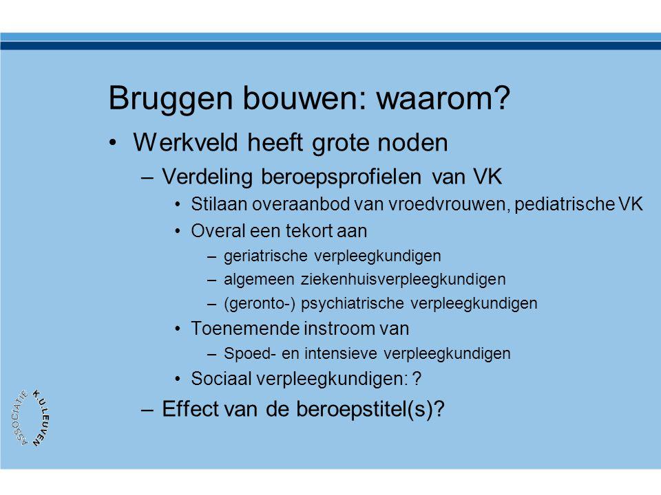 Bruggen bouwen: waarom? •Werkveld heeft grote noden –Verdeling beroepsprofielen van VK •Stilaan overaanbod van vroedvrouwen, pediatrische VK •Overal e